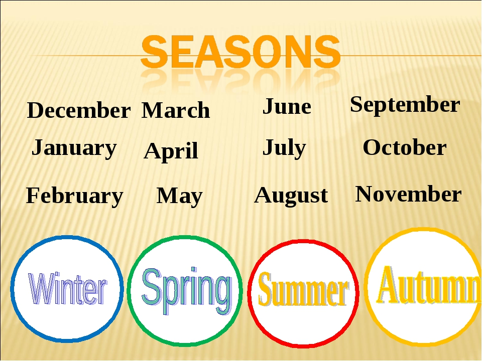 December January February March April May June July August September October...