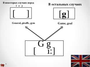 G g [ʤi:] [ʤ] [g] Game, goal General, giraffe, gym В некоторых случаях перед