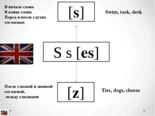 S s [es] [s] [z] В начале слова В конце слова Перед и после глухих согласных