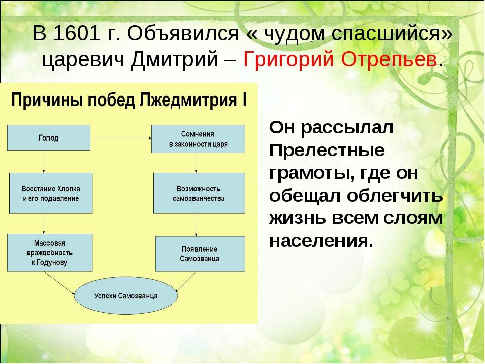 В 1601 г. Объявился « чудом спасшийся» царевич Дмитрий – Григорий Отрепьев. О...
