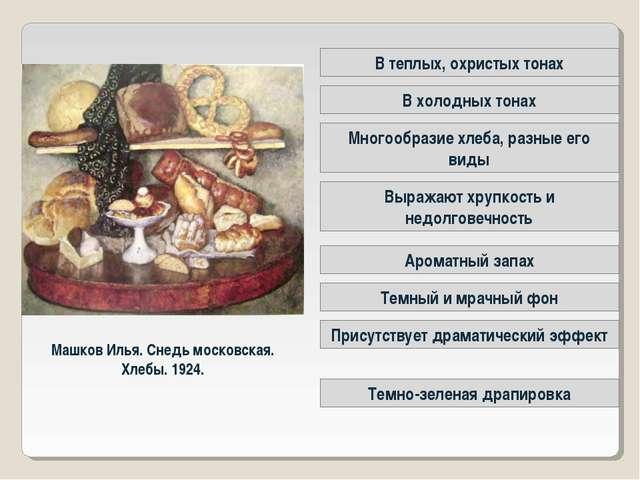 Машков Илья. Снедь московская. Хлебы. 1924. В теплых, охристых тонах В холодн...