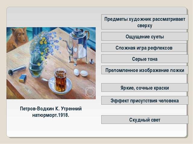 Петров-Водкин К. Утренний натюрморт.1918. Предметы художник рассматривает све...