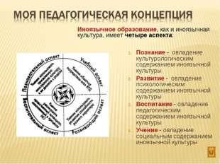 Познание - овладение культурологическим содержанием иноязычной культуры Разви
