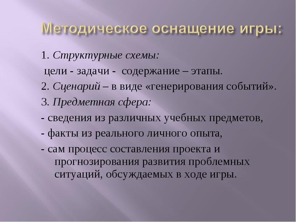 1. Структурные схемы: цели - задачи - содержание – этапы. 2. Сценарий – в вид...