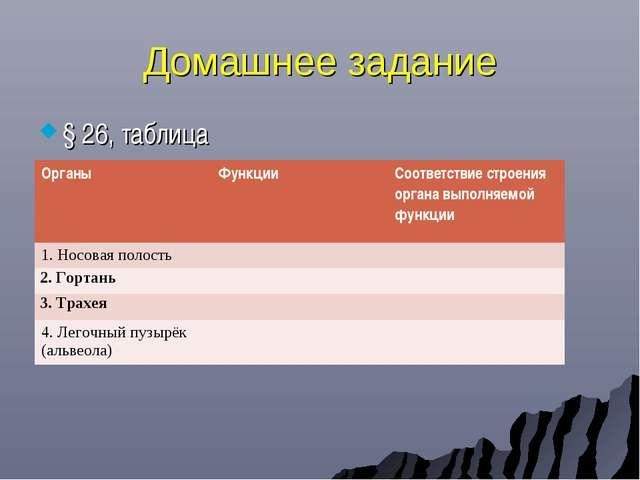 Домашнее задание § 26, таблица Органы  Функции  Соответствие строения орг...