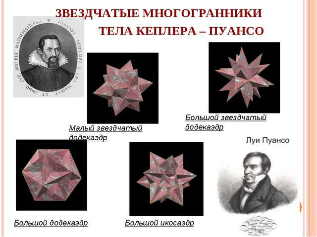 Малый звездчатый додекаэдр Большой звездчатый додекаэдр Большой икосаэдр Боль...