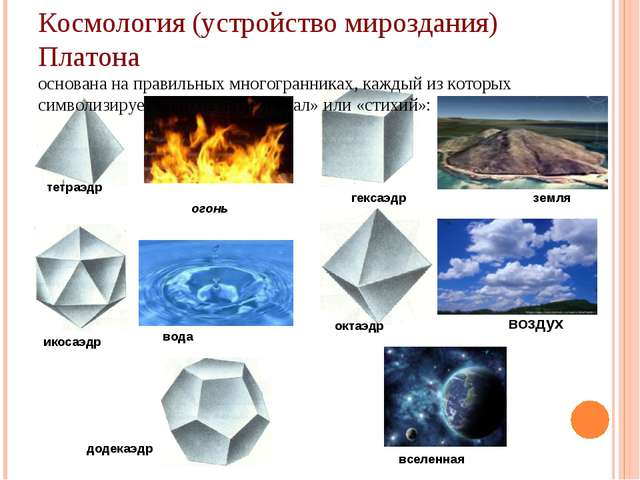 тетраэдр огонь икосаэдр вода октаэдр воздух гексаэдр земля додекаэдр вселенн...