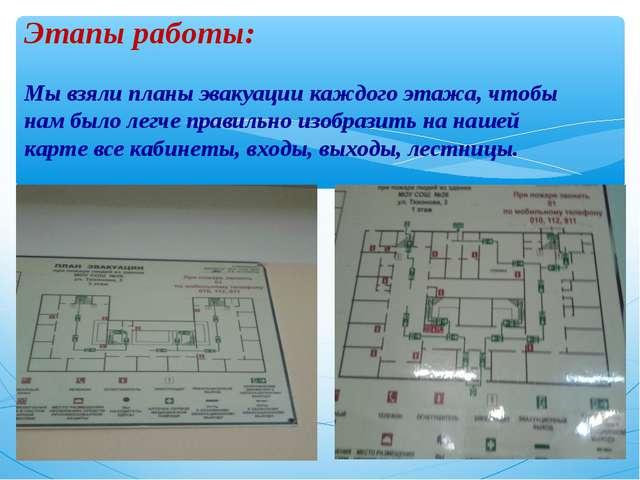 Этапы работы: Мы взяли планы эвакуации каждого этажа, чтобы нам было легче пр...