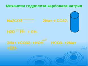 Механизм гидролиза карбоната натрия Na2CO3               2Na+ + CO32-  H