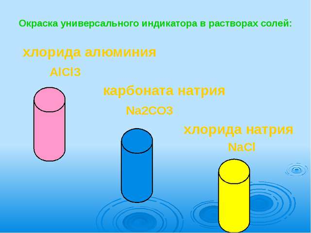 Окраска универсального индикатора в растворах солей: хлорида алюминия...