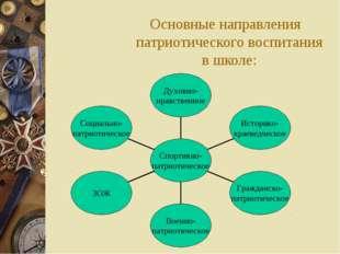 Основные направления патриотического воспитания в школе: