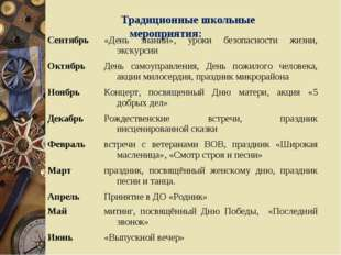 Традиционные школьные мероприятия: Сентябрь«День знаний», уроки безопасности