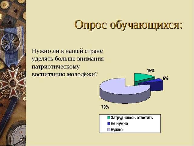 Опрос обучающихся: Нужно ли в нашей стране уделять больше внимания патриотиче...