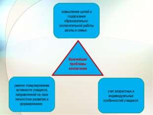 осмысление целей и содержания образовательно-воспитательной работы школы и се