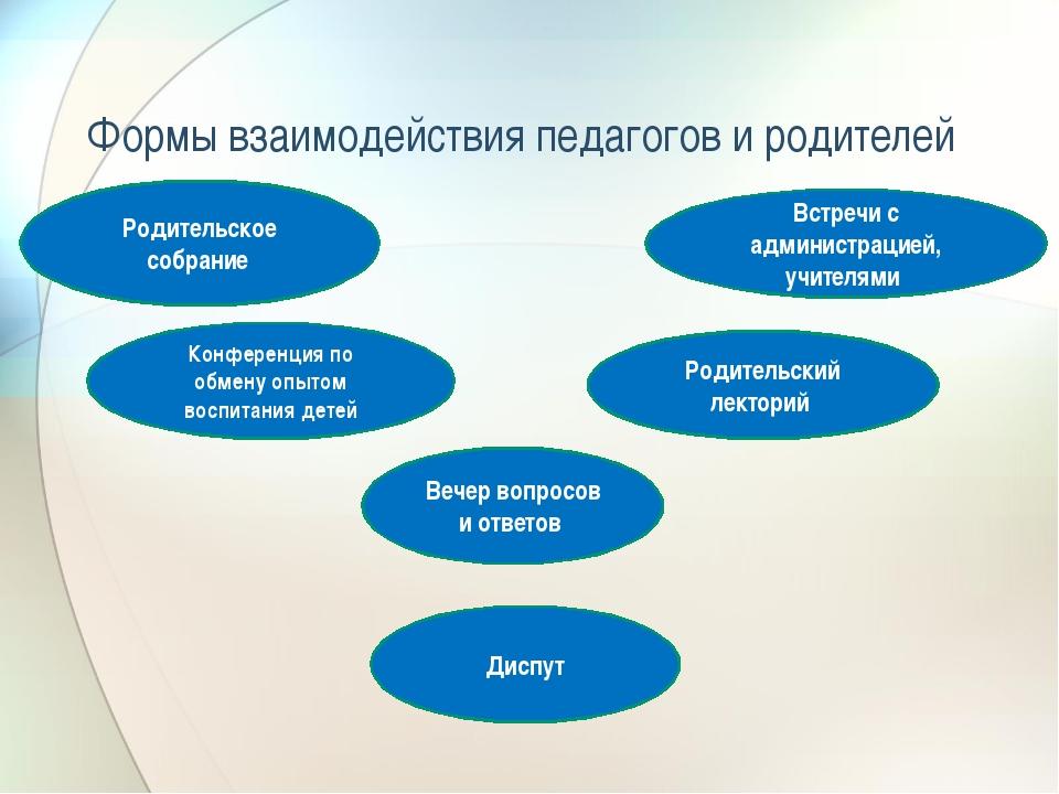 Формы взаимодействия педагогов и родителей Родительское собрание Родительский...