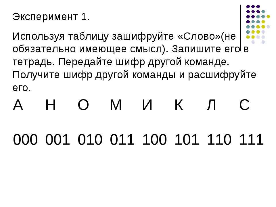 Эксперимент 1. Используя таблицу зашифруйте «Слово»(не обязательно имеющее см...