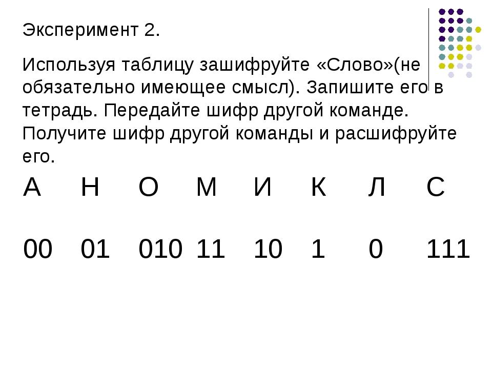 Эксперимент 2. Используя таблицу зашифруйте «Слово»(не обязательно имеющее см...
