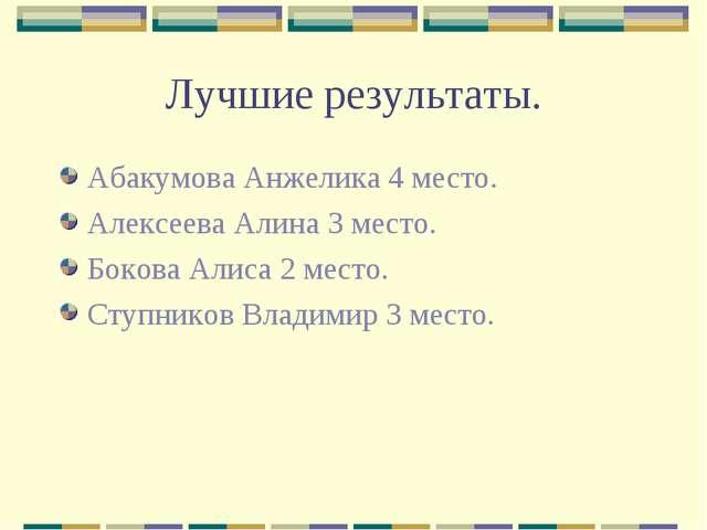 Лучшие результаты. Абакумова Анжелика 4 место. Алексеева Алина 3 место. Боков...
