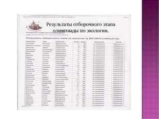 Результаты отборочного этапа олимпиады по экологии.