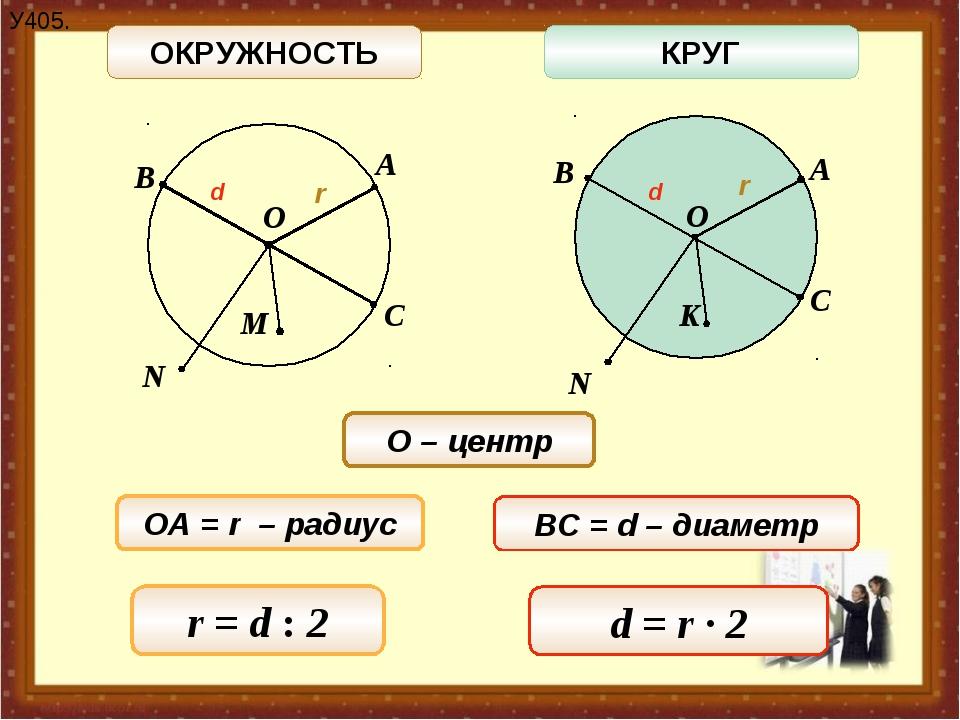 B O C M А N B O C K А N ОКРУЖНОСТЬ КРУГ У405. ОА = r – радиус ВС = d – диамет...