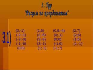 (0;-1) (1;6) (0,5;-4) (2;7) (-2;-1) (2;-5) (0;-1) (2;6) (-2;-3) (3;-3) (0;6)