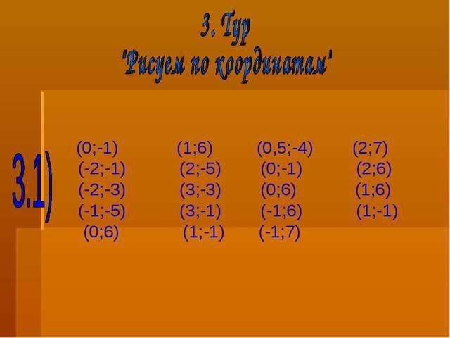 (0;-1) (1;6) (0,5;-4) (2;7) (-2;-1) (2;-5) (0;-1) (2;6) (-2;-3) (3;-3) (0;6)...