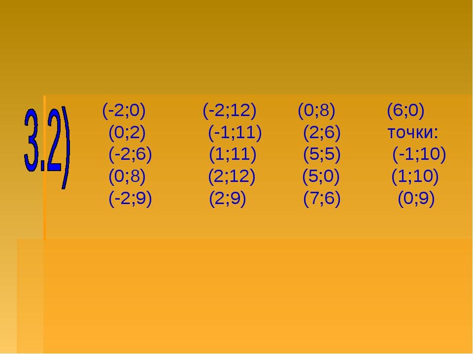 (-2;0) (-2;12) (0;8) (6;0) (0;2) (-1;11) (2;6) точки: (-2;6) (1;11) (5;5) (-...