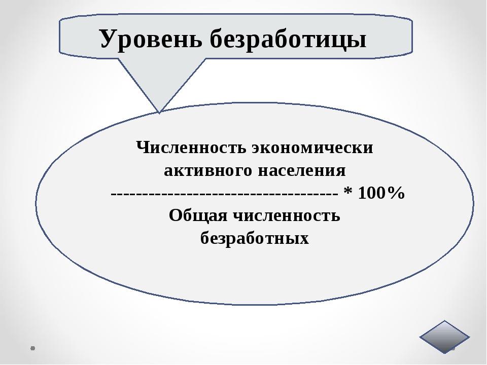 Численность экономически активного населения --------------------------------...