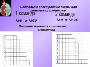 Составьте электронные схемы для химических элементов №6 и №30 №8 и № 24 Впиши
