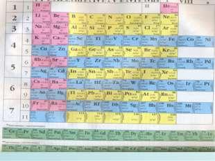Структура ПС 114 химических элементов (92 металла, 22 неметалла) 7 периодов (