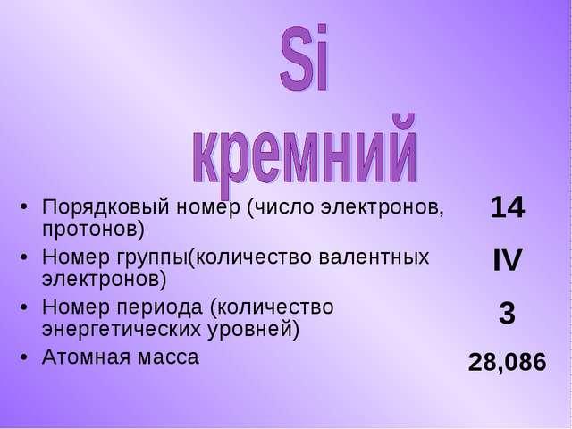 Порядковый номер (число электронов, протонов) Номер группы(количество валентн...
