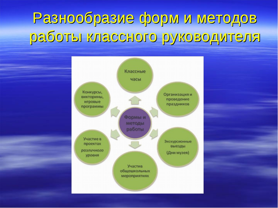 Разнообразие форм и методов работы классного руководителя