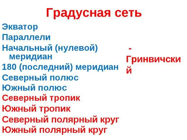 Градусная сеть Экватор Параллели Начальный (нулевой) меридиан 180 (послед...