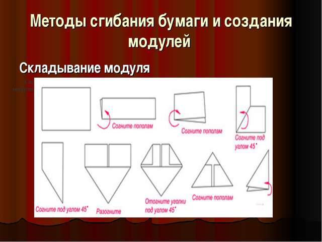 Методы сгибания бумаги и создания модулей Складывание модуля Складывание модуля