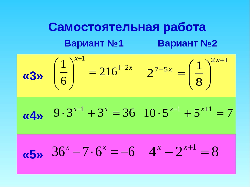 Самостоятельная работа Вариант №1Вариант №2 «3» «4» «5»