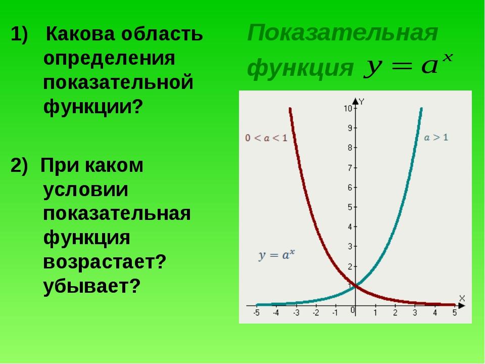 1) Какова область определения показательной функции? 2) При каком условии пок...