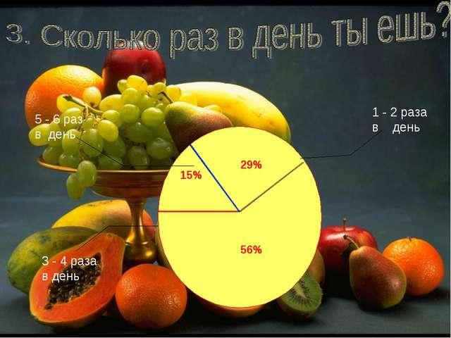 56% 15% 29% 3 - 4 раза в день 1 - 2 раза в день 5 - 6 раз в день