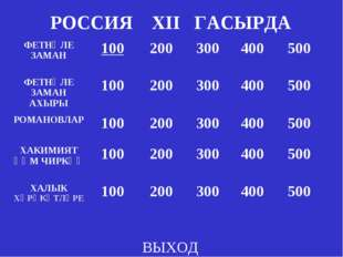 РОССИЯ XII ГАСЫРДА ВЫХОД ФЕТНӘЛЕ ЗАМАН100200300400500 ФЕТНӘЛЕ ЗАМАН АХЫР