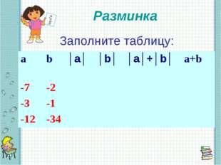 Заполните таблицу: Разминка аb│a│ │b││a│+│b│ a+b -7-2 -3-1 -12