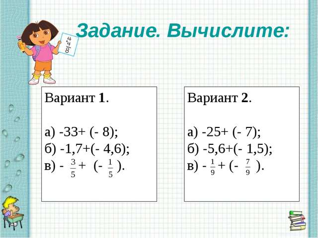 Задание. Вычислите: Вариант 1. а) -33+ (- 8); б) -1,7+(- 4,6); в) - + (- ). В...