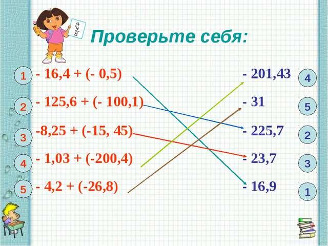 Проверьте себя: 1 1 2 3 4 5 4 5 2 3 - 16,4 + (- 0,5)- 201,43 - 125,6 + (- 1...