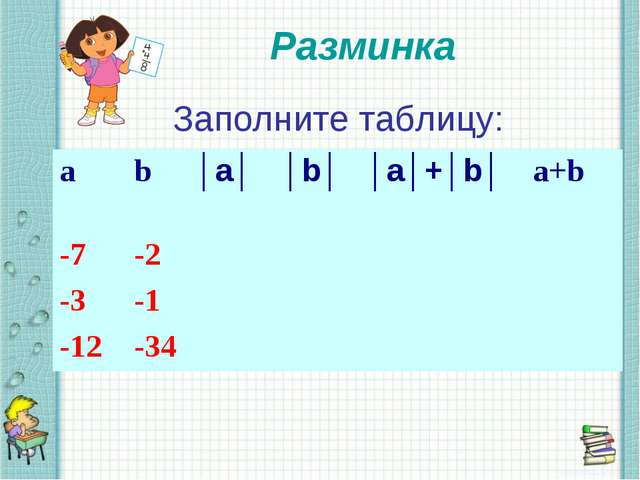 Заполните таблицу: Разминка аb│a│ │b││a│+│b│ a+b -7-2 -3-1 -12...