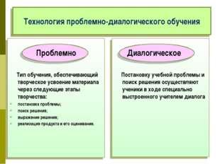 Технология проблемно-диалогического обучения Тип обучения, обеспечивающий тво