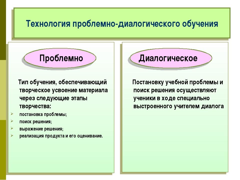 Технология проблемно-диалогического обучения Тип обучения, обеспечивающий тво...