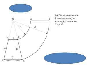Как бы вы определили боковую и полную площади усеченного конуса?
