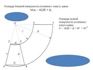 Площадь боковой поверхности усеченного конуса равна Sбок = πL(R + r). Площадь