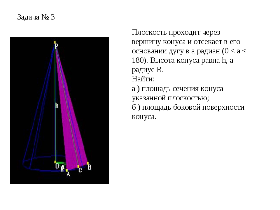 Задача № 3 Плоскость проходит через вершину конуса и отсекает в его основании...