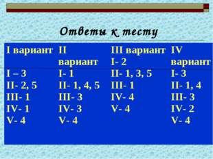 Ответы к тесту I вариант I – 3 II- 2, 5 III- 1 IV- 1 V- 4II вариант I- 1 II-
