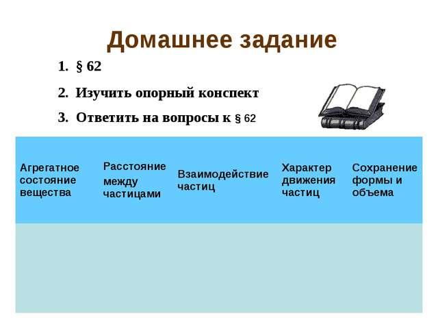 Домашнее задание § 62 Изучить опорный конспект Ответить на вопросы к § 62 За...