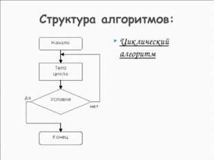 Циклический алгоритм